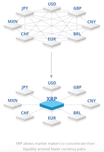 Ripple-XRP-Bitlicense.png