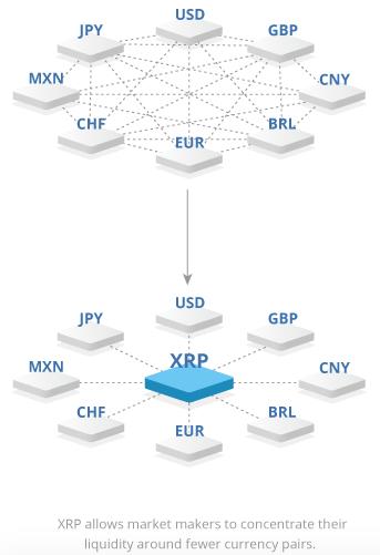 Ripple-XRP-Bitlicense.png